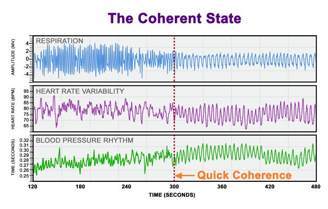 coherent-state